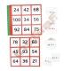 Bingo násobení a dělení do 100